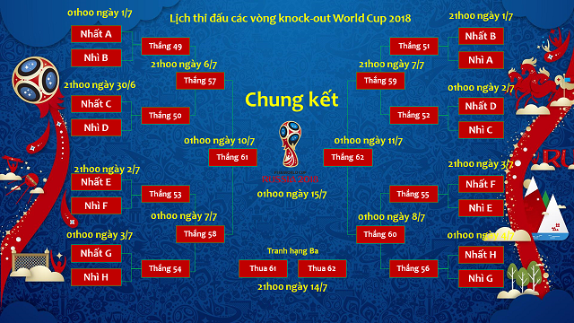 lich-thi-dau-world-cup-2018-knock-out.png